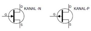 Field EfekTransistor