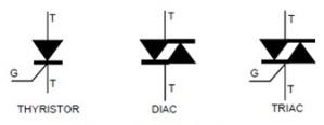 THYRISTOR,DIAC DAN TRIAC